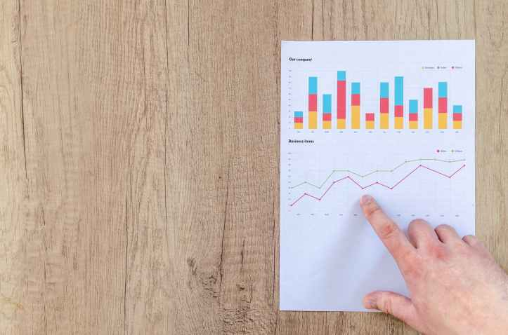 background board chart data