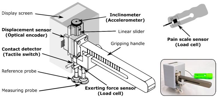 sensors-20-00100-g002.png